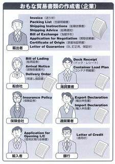 貿易書類 担当者イラストP21.jpg